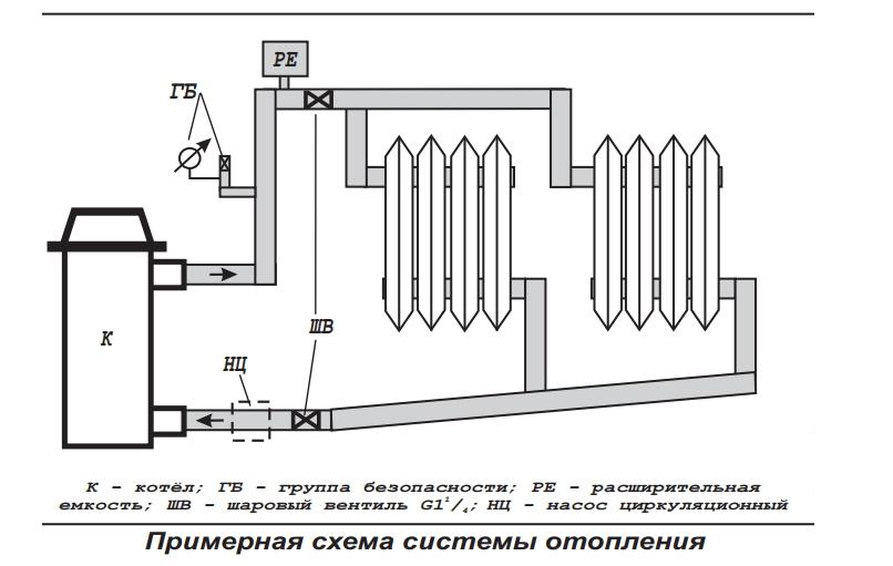 Схема котёл